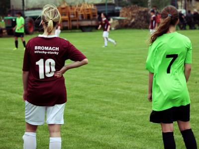 Fotbal žen Sázava – Choceň